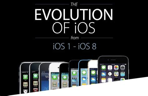 iphone os ios weve long