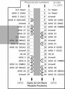 Quick Start Digital Io For Raspberry Pi Starter Kit