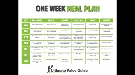 metabolic best diet meal plan youtube