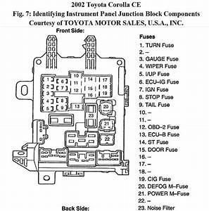1993 Toyota Corolla Fuse Box Diagram Pictures To Pin On Pinterest
