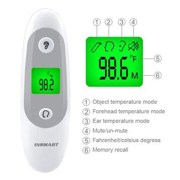 Infrared Medical Thermometer, INSMART Digital Ear and ...