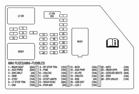 Gmc Van Fuse Box Wiring Diagrams Schematics Sierra