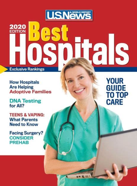 Best Hospitals 2020 by U.S. News and World Report ...