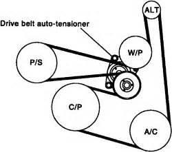 Nissan X Trail Wiring Diagram Free Nissan Electrical
