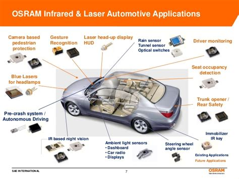 Automotive Applications On Semiconductor   Autos Post