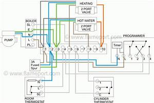 Htp Boiler Systems And Nest Wiring Diagram