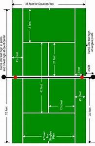 Tennis Court  Location