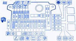 Mg Mgtf Fuse Box  Block Circuit Breaker Diagram