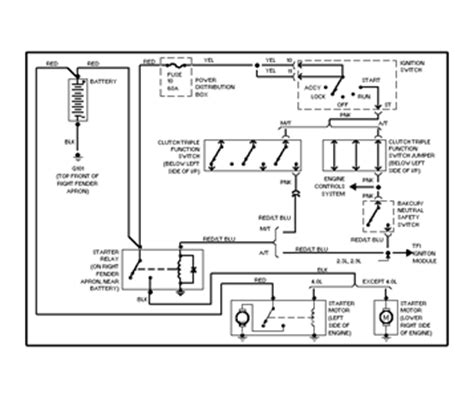 96 Ranger Fuse Diagram by 96 Ford Ranger Fuse Box Diagram Schematics