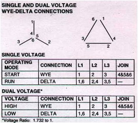 Delta Wye Electrician Talk Professional Electrical