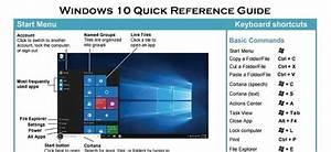 Windows 10 Quick Start Guide Download