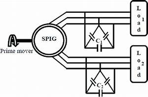 Schematic Diagram Of The Six