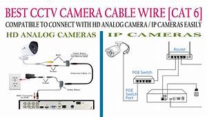 Best Cctv Cable For Analog Hd Cameras And Ip Cameras  Cat6