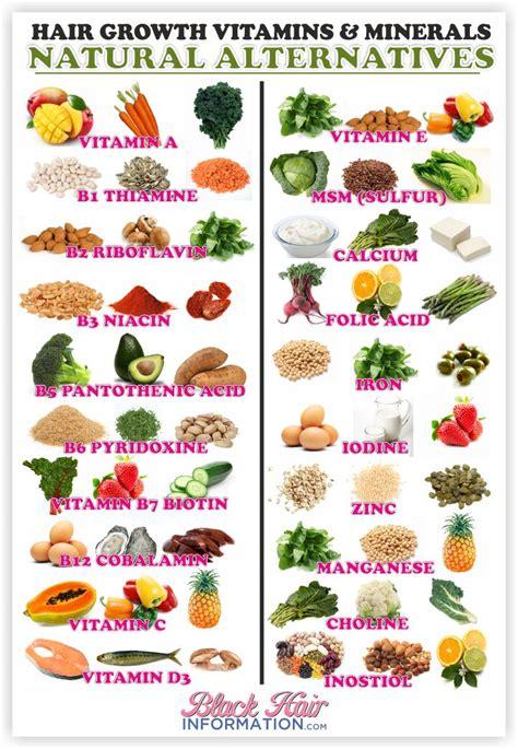 ideas  hair growth vitamins  pinterest