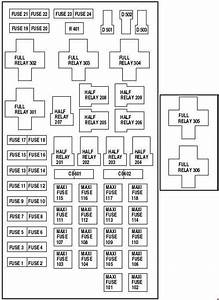 2002 Ford F 150 Interior Fuse Box Diagram