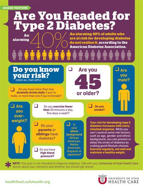 risk  type  diabetes university  utah
