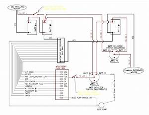 Boat Wiring For Dummies