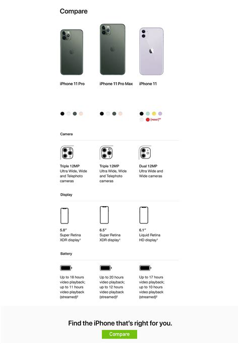 iphone max apple starhub plan singapore payment 256gb features