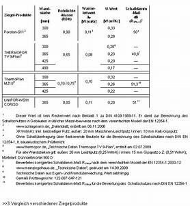 Din 4109 Türen : ziegelindustrie international ~ Lizthompson.info Haus und Dekorationen