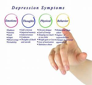 Diagram Of Depression Symptoms  U2014 Stock Photo  U00a9 Vaeenma