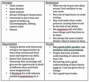 Research Paper Essay Example Career Development Plan Essay Sample Essay Thesis Statements also Proposal Essay Format Career Development Essay International Business Master Dissertation  Frankenstein Essay Thesis
