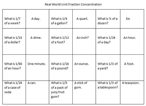 defending  fractions position
