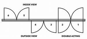 Swing Door Diagram