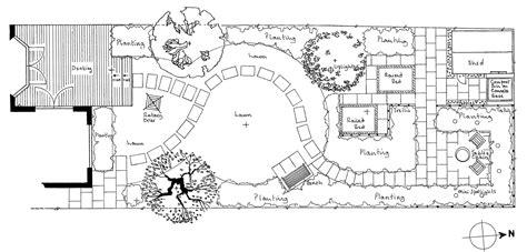 garden design plans garden design