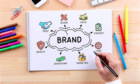 I'm A Small Business  Why Do I Need A Brand? Marketing