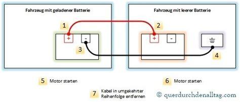 batterie laden auto wenn das auto vor der garage stehen bleibt mit leerer