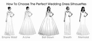 flatter your figure the wedding gown edition all brides With different types of wedding dresses