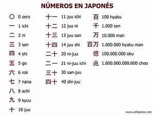 N U00fameros En Japon U00e9s