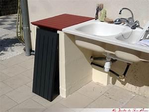 Evier D Exterieur Pour Jardin : meuble exterieur pour evier ~ Premium-room.com Idées de Décoration