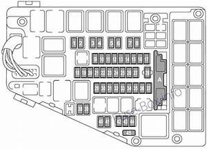 Fuse Box Diagram  U0026gt  Subaru Outback  2015
