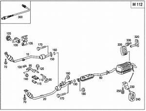 W203 Carlsson Quad Exhaust Set Up