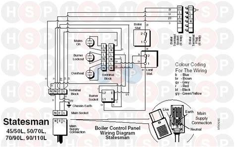 Potterton Statesman Electrical Diagram Heating