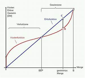 Variable Kosten Berechnen Formel : am 6 unternehmenstheorie iii allgemeine unternehmestheorie ~ Themetempest.com Abrechnung