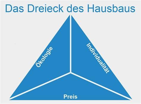Bautraegerhaus Alles Aus Einer by 214 Kologischer Individualismus Bautr 228 Gerhaus Vs