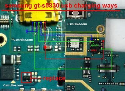 samsung galaxy ace s5830 charging ways solution problem jumper gsmhike 5830 charging in 2019