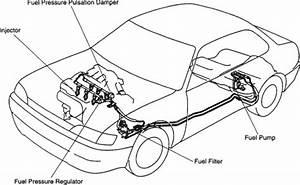 2000 Lexus Rx300 Repair Guides