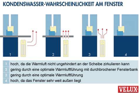 Kondenswasser Im Fenster kondenswasservermeidung was tun wenn fenster schwitzen