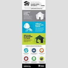 Qualifications For Habitat Homeownership  Habitat For