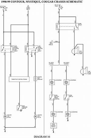 1998 Ford Contour Wiring Diagram 1802 Gesficonline Es