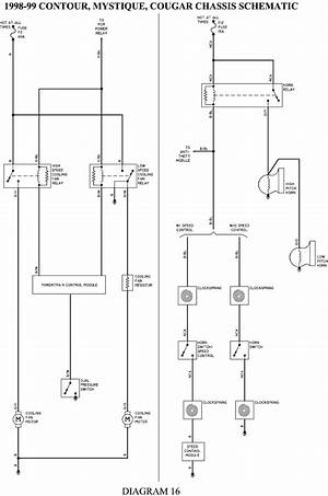 1998 Contour Wiring Diagram 14507 Archivolepe Es
