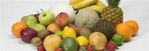 Soursop Health Benefits