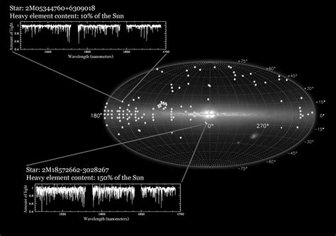 This is Your Galaxy: New data help astronomers explore the ...