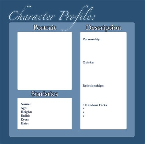 Character Template Character Bio Template Cyberuse