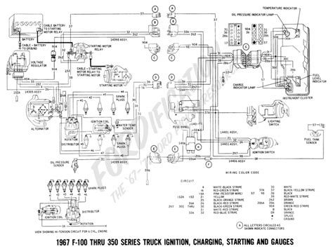ford  truck wiring diagram wiring forums