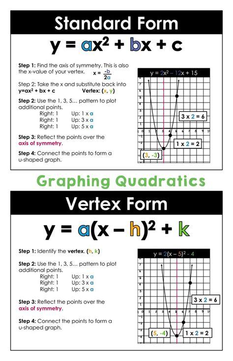 1000+ Images About Quadratics On Pinterest  Equation, Student And Math