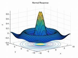 Matlab Plot Gallery - Surface Contour Plot